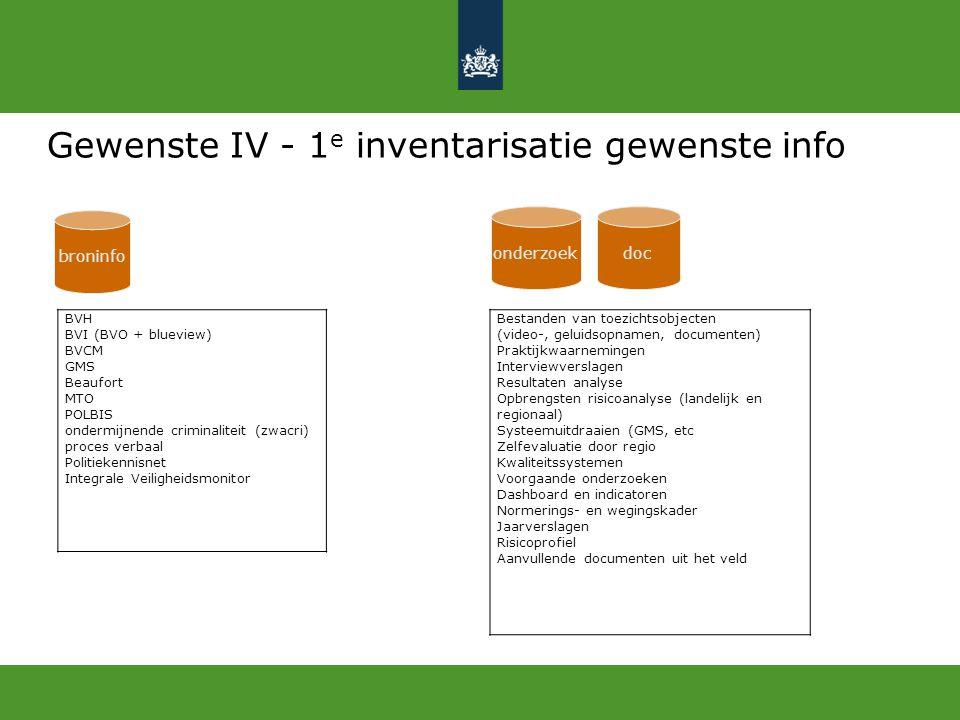 Gewenste IV - 1 e inventarisatie gewenste info broninfo onderzoek doc BVH BVI (BVO + blueview) BVCM GMS Beaufort MTO POLBIS ondermijnende criminalitei