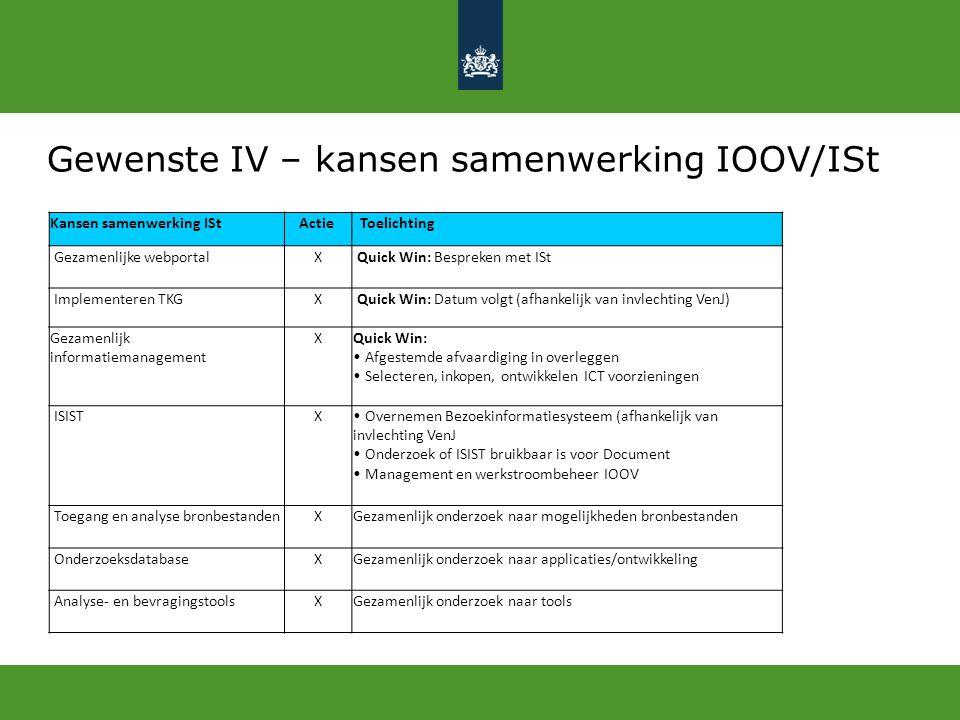 Gewenste IV – kansen samenwerking IOOV/ISt Kansen samenwerking IStActie Toelichting Gezamenlijke webportalX Quick Win: Bespreken met ISt Implementeren