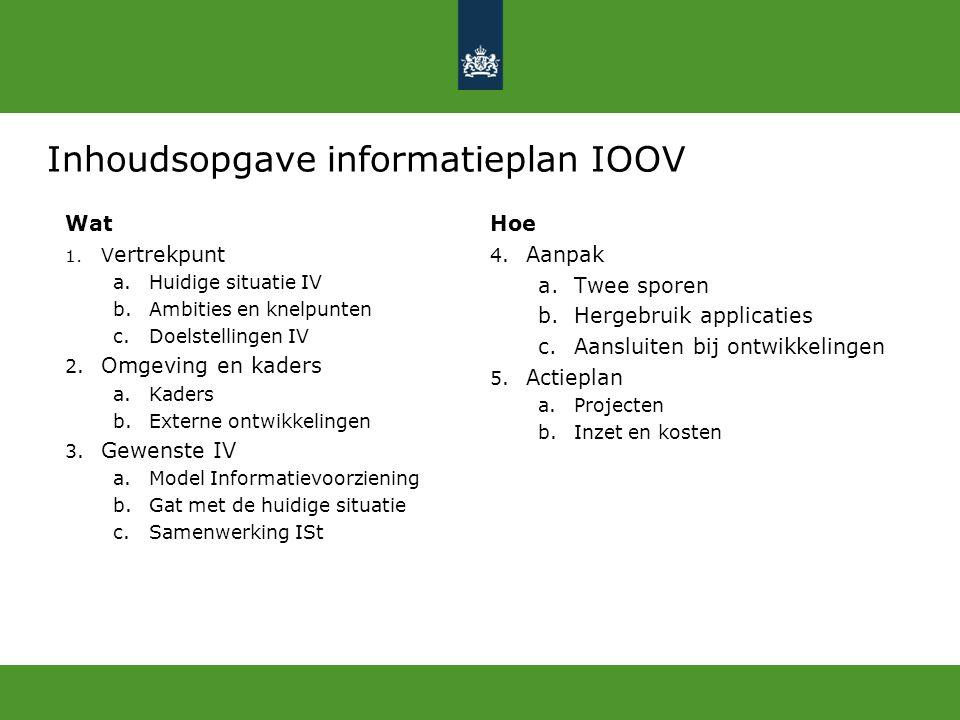 Inhoudsopgave informatieplan IOOV Hoe 4. Aanpak a.Twee sporen b.Hergebruik applicaties c.Aansluiten bij ontwikkelingen 5. Actieplan a.Projecten b.Inze