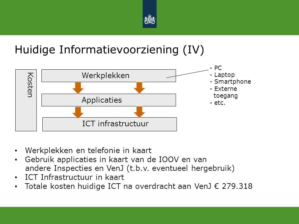Huidige Informatievoorziening (IV) Applicaties ICT infrastructuur Kosten Werkplekken - PC - Laptop - Smartphone - Externe toegang - etc. Werkplekken e