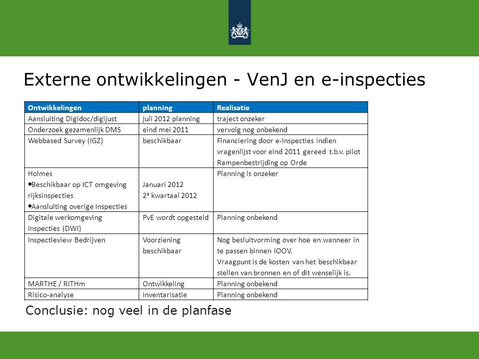 Externe ontwikkelingen - VenJ en e-inspecties OntwikkelingenplanningRealisatie Aansluiting Digidoc/digijustjuli 2012 planningtraject onzeker Onderzoek