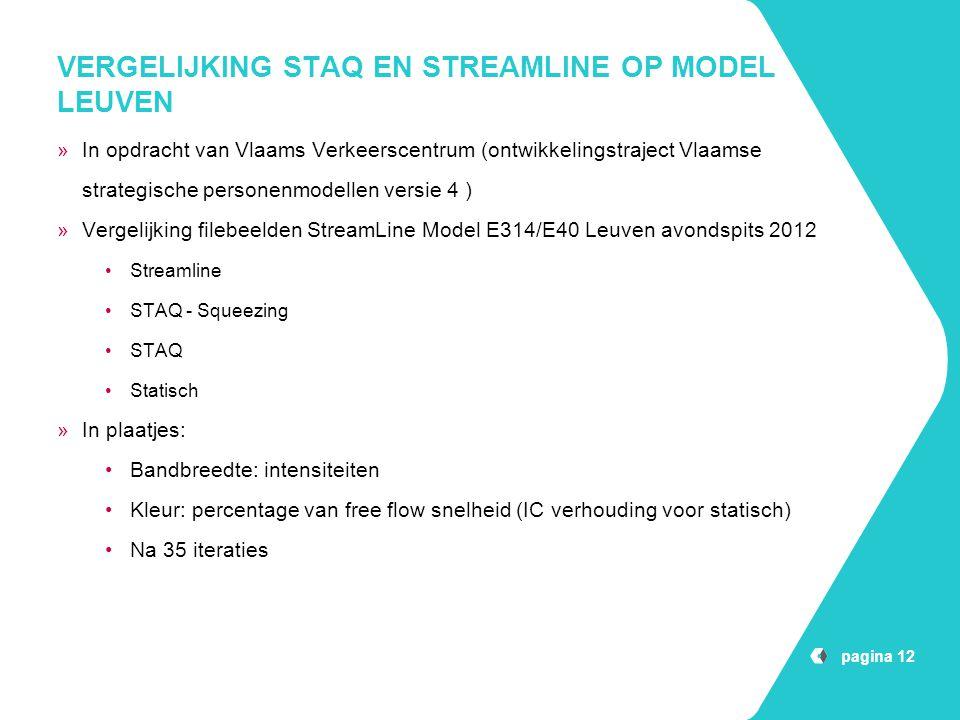 VERGELIJKING STAQ EN STREAMLINE OP MODEL LEUVEN pagina 12 »In opdracht van Vlaams Verkeerscentrum (ontwikkelingstraject Vlaamse strategische personenm