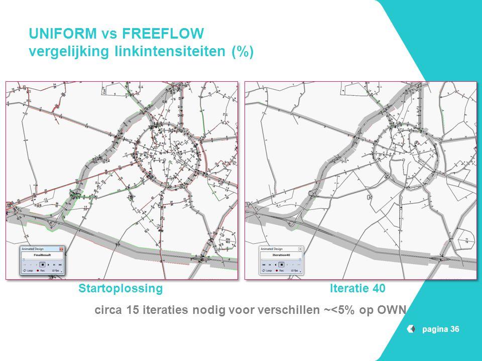 UNIFORM vs FREEFLOW vergelijking linkintensiteiten (%) pagina 36 StartoplossingIteratie 40 circa 15 iteraties nodig voor verschillen ~<5% op OWN