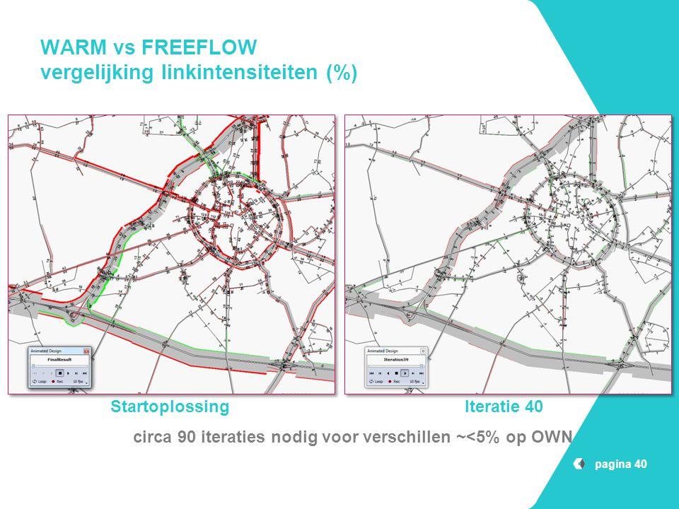 WARM vs FREEFLOW vergelijking linkintensiteiten (%) pagina 40 StartoplossingIteratie 40 circa 90 iteraties nodig voor verschillen ~<5% op OWN