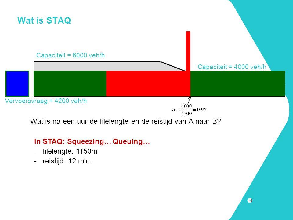 Wat is STAQ Wat is na een uur de filelengte en de reistijd van A naar B? Capaciteit = 4000 veh/h Capaciteit = 6000 veh/h Vervoersvraag = 4200 veh/h AB