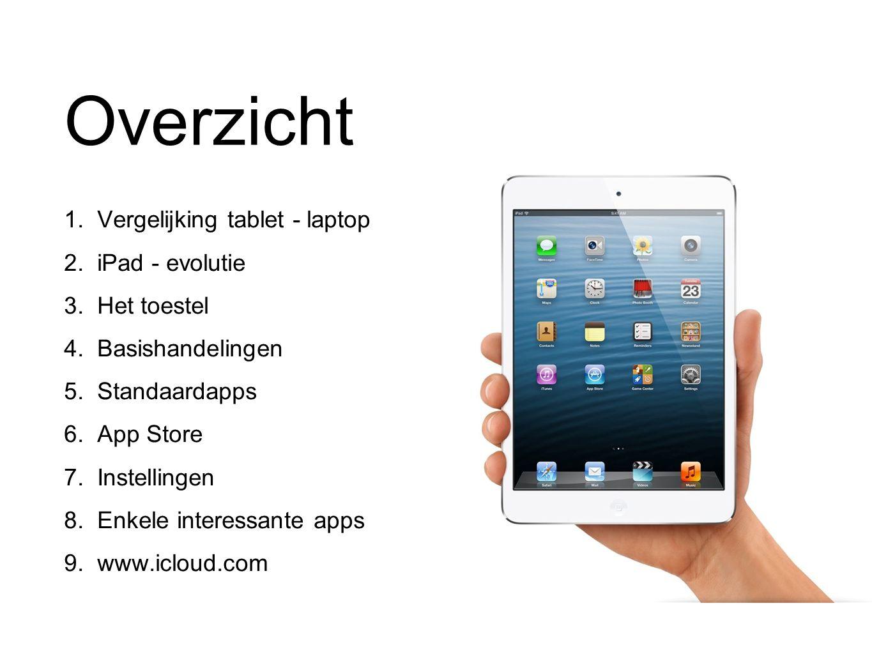 Overzicht 1.Vergelijking tablet - laptop 2.iPad - evolutie 3.Het toestel 4.Basishandelingen 5.Standaardapps 6.App Store 7.Instellingen 8.Enkele interessante apps 9.www.icloud.com