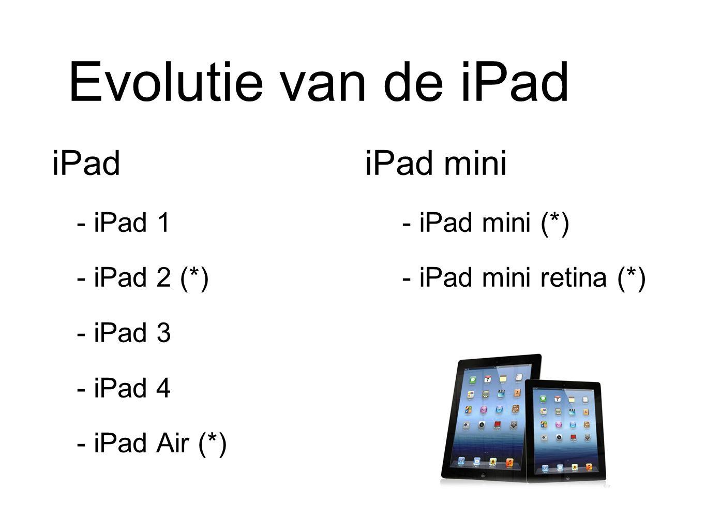 Evolutie van de iPad iPad - iPad 1 - iPad 2 (*) - iPad 3 - iPad 4 - iPad Air (*) iPad mini - iPad mini (*) - iPad mini retina (*)