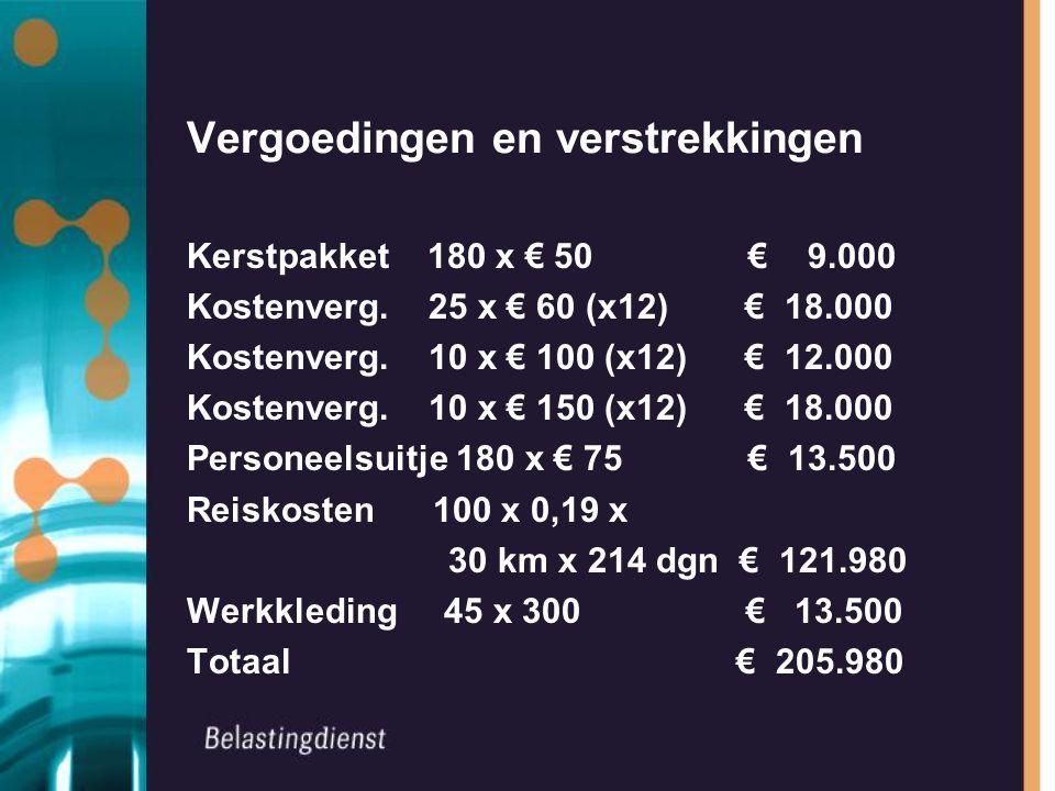 Vergoedingen en verstrekkingen Kerstpakket 180 x € 50 € 9.000 Kostenverg. 25 x € 60 (x12) € 18.000 Kostenverg. 10 x € 100 (x12) € 12.000 Kostenverg. 1
