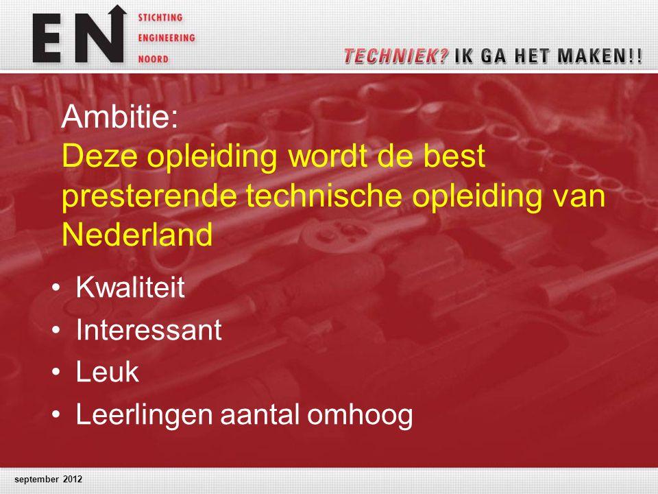 Ambitie: Deze opleiding wordt de best presterende technische opleiding van Nederland Kwaliteit Interessant Leuk Leerlingen aantal omhoog