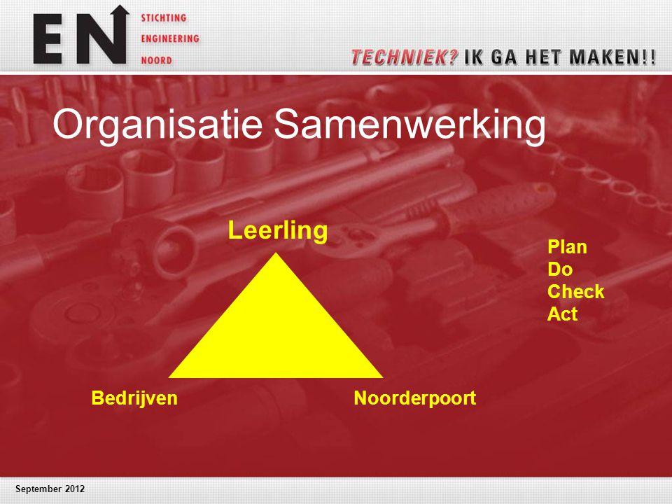 September 2012 Organisatie Samenwerking Leerling BedrijvenNoorderpoort Plan Do Check Act