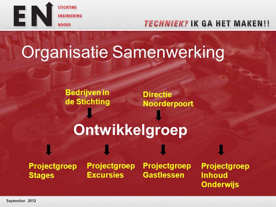 September 2012 Organisatie Samenwerking Bedrijven in de Stichting Directie Noorderpoort Ontwikkelgroep Projectgroep Stages Projectgroep Excursies Proj