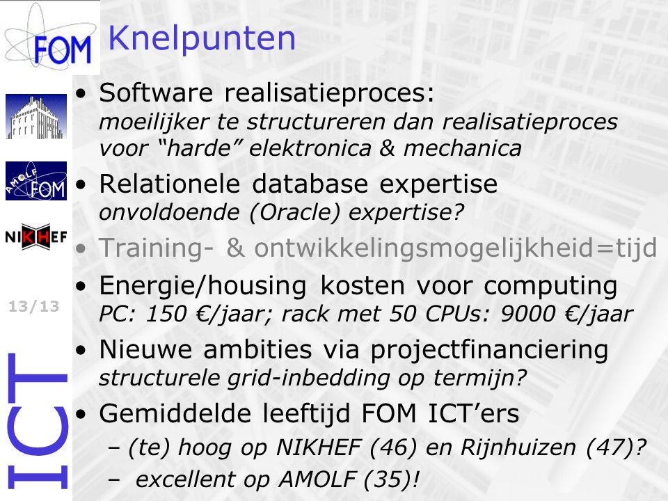 """ICT 13/13 Knelpunten Software realisatieproces: moeilijker te structureren dan realisatieproces voor """"harde"""" elektronica & mechanica Relationele datab"""