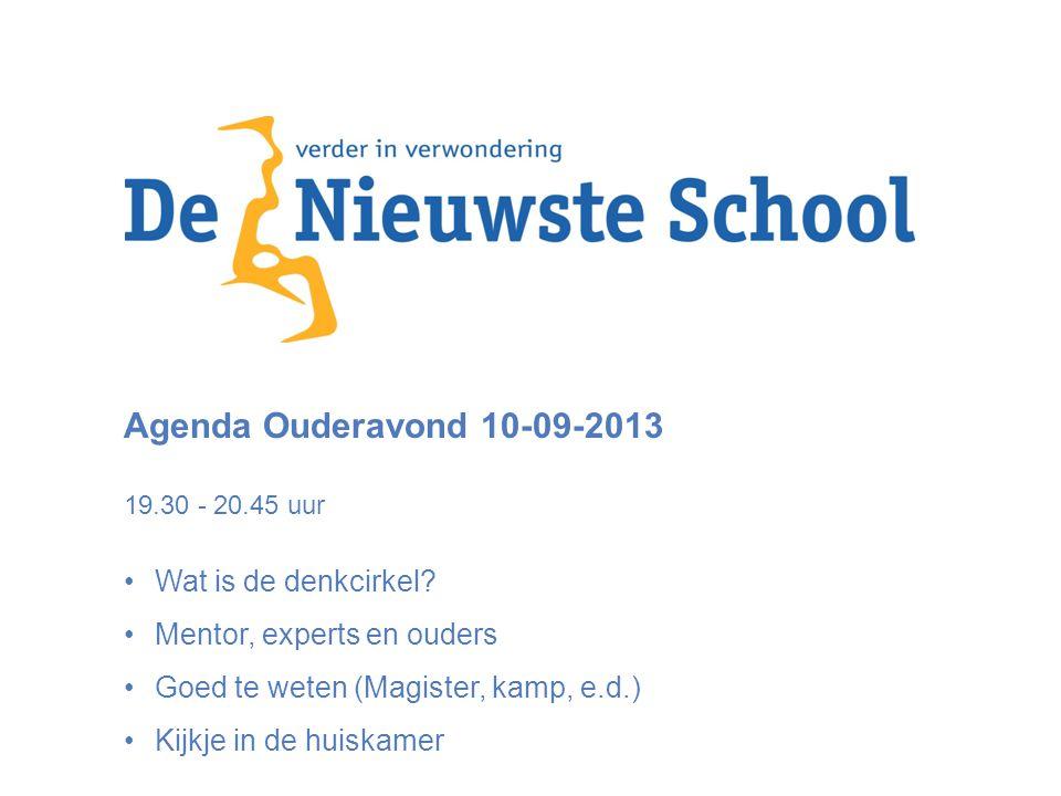 Agenda Ouderavond 10-09-2013 19.30 - 20.45 uur Wat is de denkcirkel? Mentor, experts en ouders Goed te weten (Magister, kamp, e.d.) Kijkje in de huisk