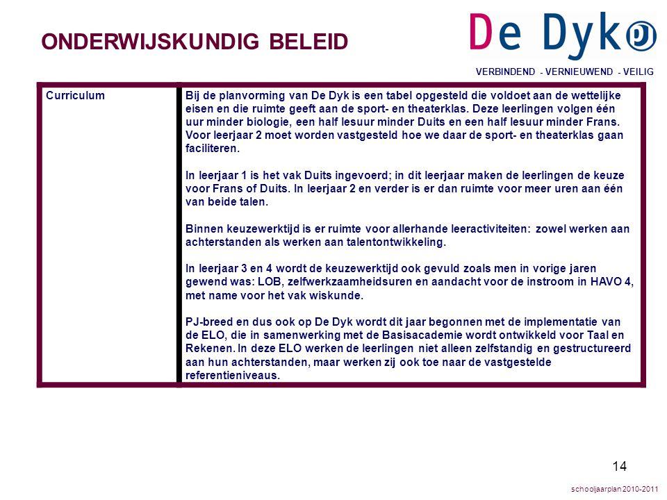 14 VERBINDEND - VERNIEUWEND - VEILIG ONDERWIJSKUNDIG BELEID schooljaarplan 2010-2011 CurriculumBij de planvorming van De Dyk is een tabel opgesteld di