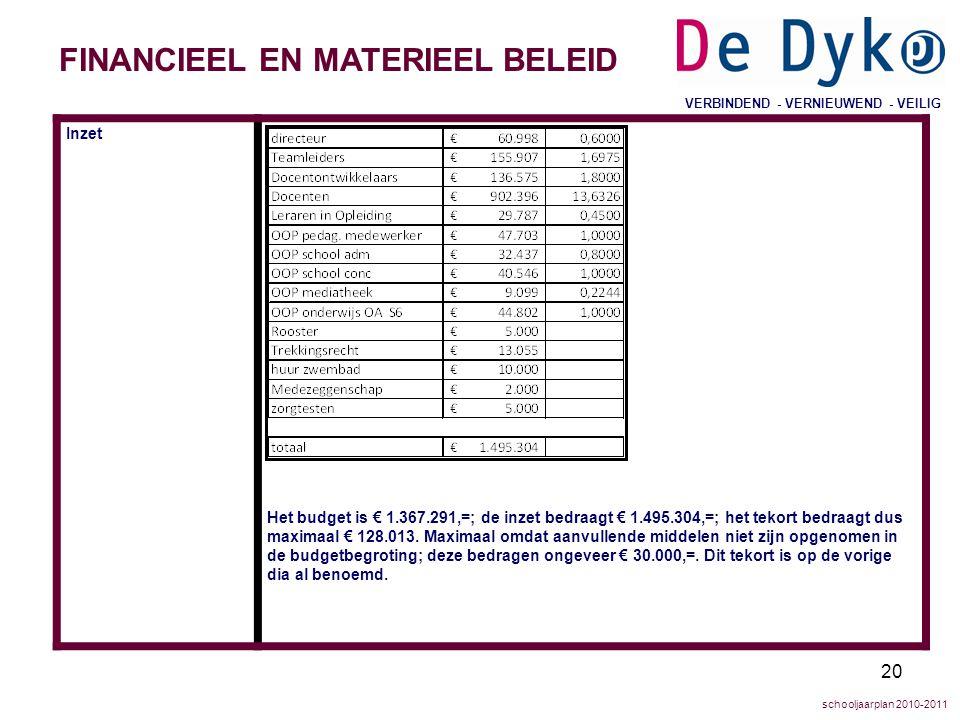 20 VERBINDEND - VERNIEUWEND - VEILIG FINANCIEEL EN MATERIEEL BELEID Inzet Het budget is € 1.367.291,=; de inzet bedraagt € 1.495.304,=; het tekort bed