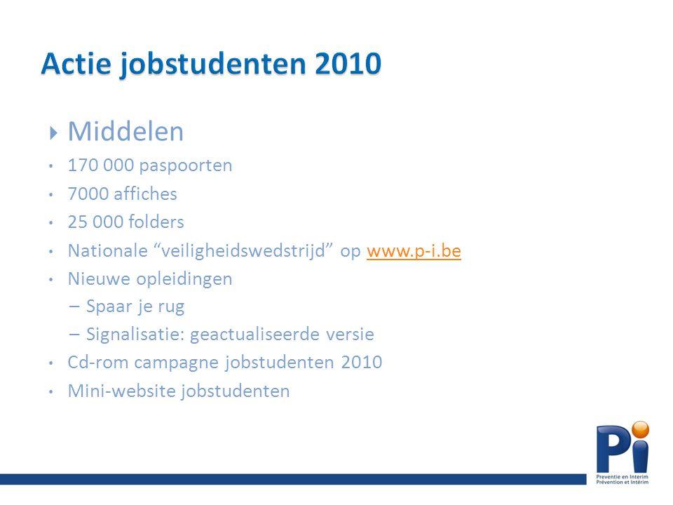 """ Middelen 170 000 paspoorten 7000 affiches 25 000 folders Nationale """"veiligheidswedstrijd"""" op www.p-i.bewww.p-i.be Nieuwe opleidingen –Spaar je rug –"""