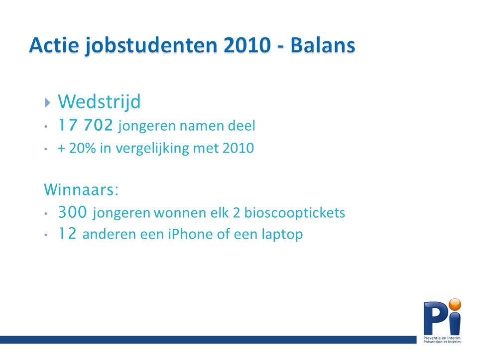  Wedstrijd 17 702 jongeren namen deel + 20% in vergelijking met 2010 Winnaars: 300 jongeren wonnen elk 2 bioscooptickets 12 anderen een iPhone of een laptop