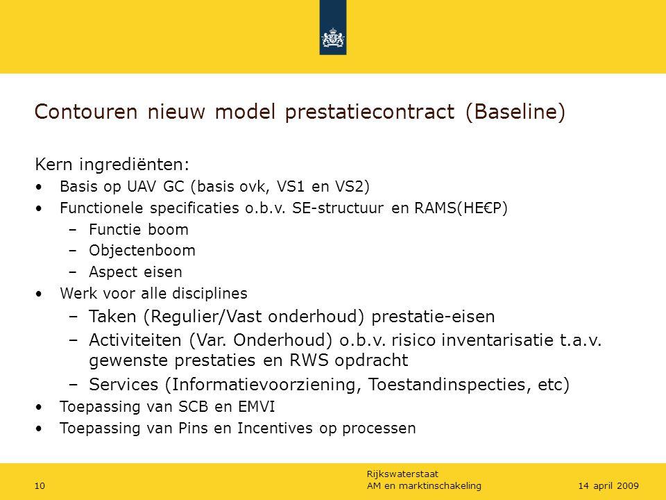 Rijkswaterstaat AM en marktinschakeling1014 april 2009 Kern ingrediënten: Basis op UAV GC (basis ovk, VS1 en VS2) Functionele specificaties o.b.v.