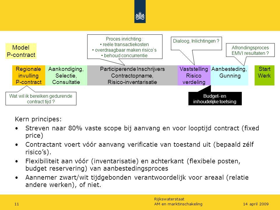 Rijkswaterstaat AM en marktinschakeling1114 april 2009 Kern principes: Streven naar 80% vaste scope bij aanvang en voor looptijd contract (fixed price) Contractant voert vóór aanvang verificatie van toestand uit (bepaald zélf risico's).