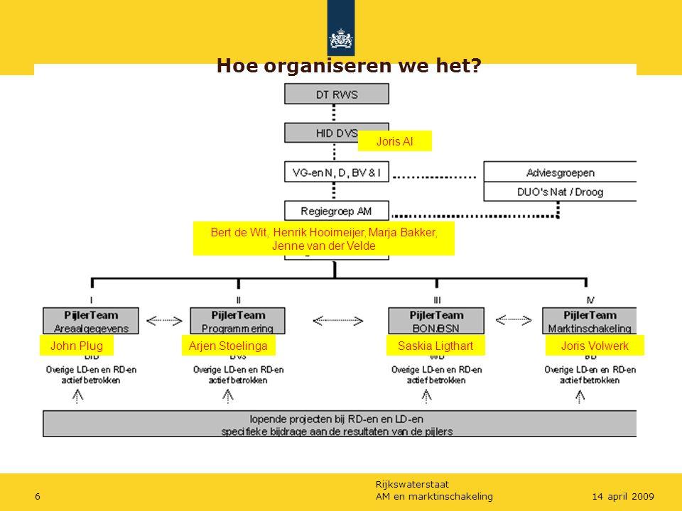 Rijkswaterstaat AM en marktinschakeling714 april 2009 Programma Assetmanagement - Marktinschakeling 2) Robuuste Programmering 3) Heldere kaders (BON en BSN) 1) Gegevens op orde stuurinformatie Behoefte RWSInkoop RWS Optimale benutting markt Markt Marktkennis (Inkoopstrategie) RWS Inkoopplanning AM 4) MI