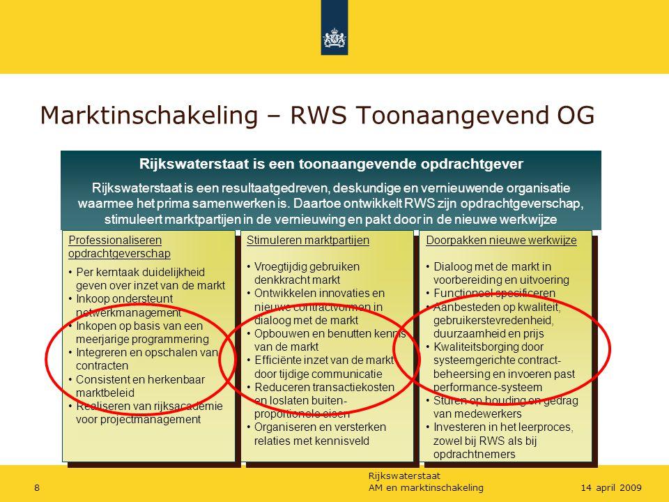 Rijkswaterstaat AM en marktinschakeling914 april 2009 Overall ontwikkelingen Contracten DBFM, D-/E&C en Prestatiecontracten ontwikkelen en worden meer op elkaar afgestemd.