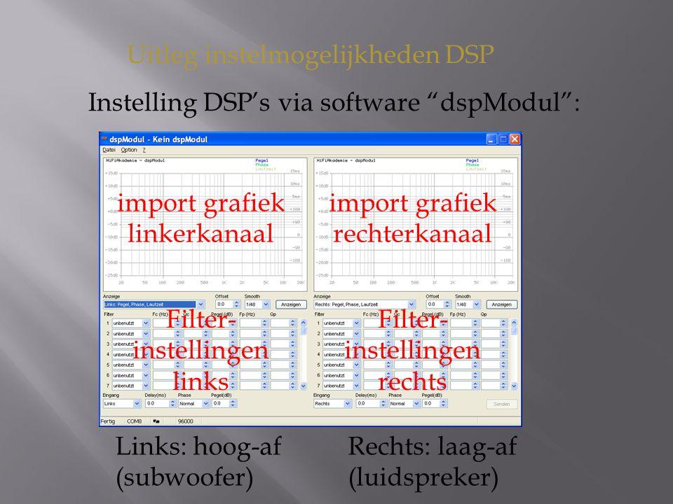 Instelling DSP's via software dspModul : Uitleg instelmogelijkheden DSP import grafiek linkerkanaal import grafiek rechterkanaal Filter- instellingen links Filter- instellingen rechts Links: hoog-af (subwoofer) Rechts: laag-af (luidspreker)