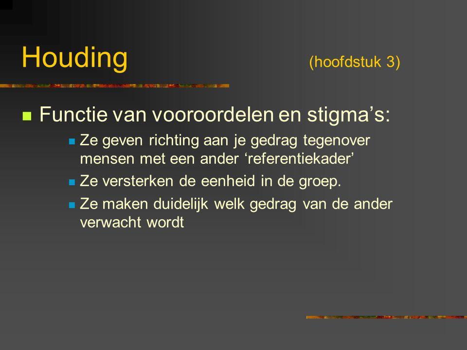 Houding (hoofdstuk 3) Functie van vooroordelen en stigma's: Ze geven richting aan je gedrag tegenover mensen met een ander 'referentiekader' Ze verste