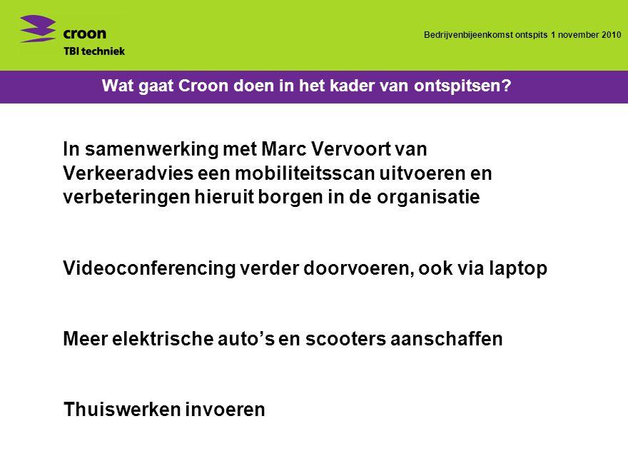 Bedrijvenbijeenkomst ontspits 1 november 2010 Wat gaat Croon doen in het kader van ontspitsen.