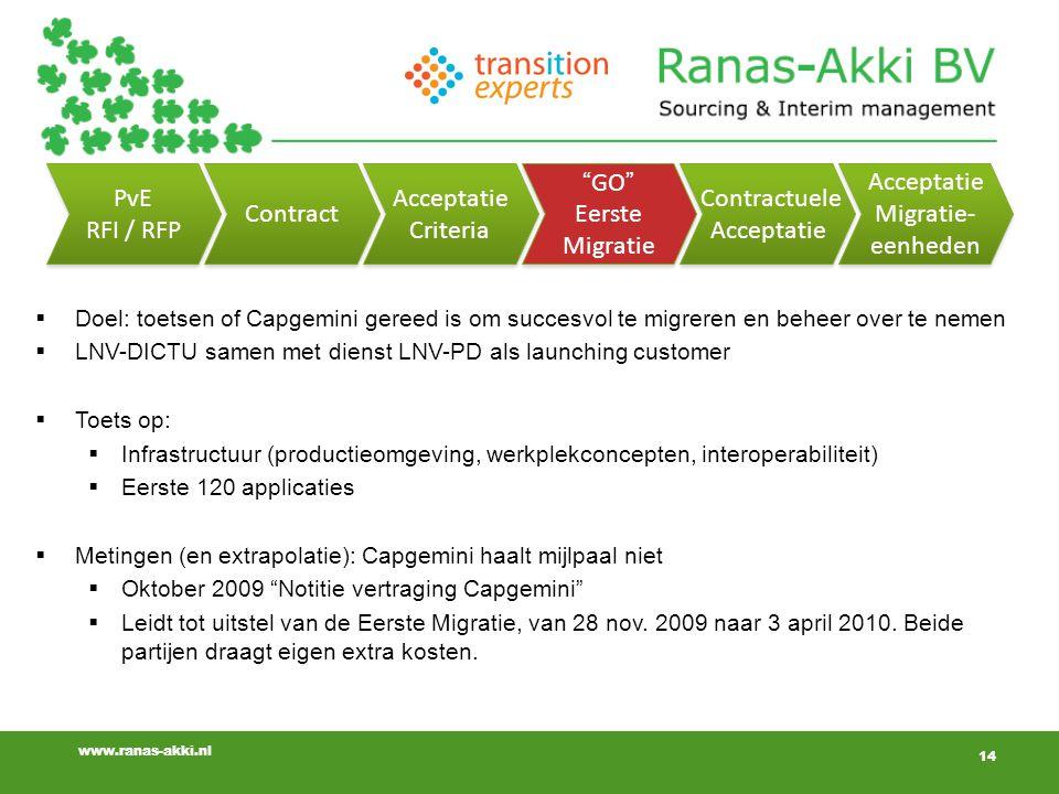 14 www.ranas-akki.nl 14  Doel: toetsen of Capgemini gereed is om succesvol te migreren en beheer over te nemen  LNV-DICTU samen met dienst LNV-PD als launching customer  Toets op:  Infrastructuur (productieomgeving, werkplekconcepten, interoperabiliteit)  Eerste 120 applicaties  Metingen (en extrapolatie): Capgemini haalt mijlpaal niet  Oktober 2009 Notitie vertraging Capgemini  Leidt tot uitstel van de Eerste Migratie, van 28 nov.