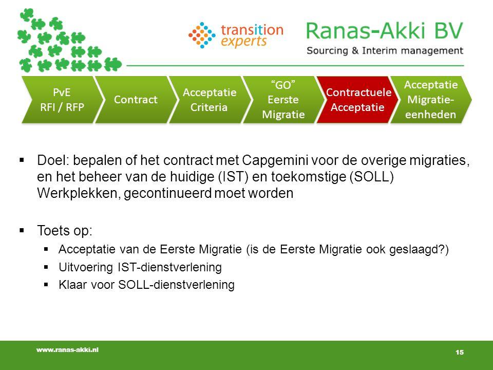 15 www.ranas-akki.nl 15 PvE RFI / RFP PvE RFI / RFP Contract Acceptatie Criteria Acceptatie Criteria GO Eerste Migratie GO Eerste Migratie Contractuele Acceptatie Contractuele Acceptatie Migratie- eenheden Acceptatie Migratie- eenheden  Doel: bepalen of het contract met Capgemini voor de overige migraties, en het beheer van de huidige (IST) en toekomstige (SOLL) Werkplekken, gecontinueerd moet worden  Toets op:  Acceptatie van de Eerste Migratie (is de Eerste Migratie ook geslaagd?)  Uitvoering IST-dienstverlening  Klaar voor SOLL-dienstverlening