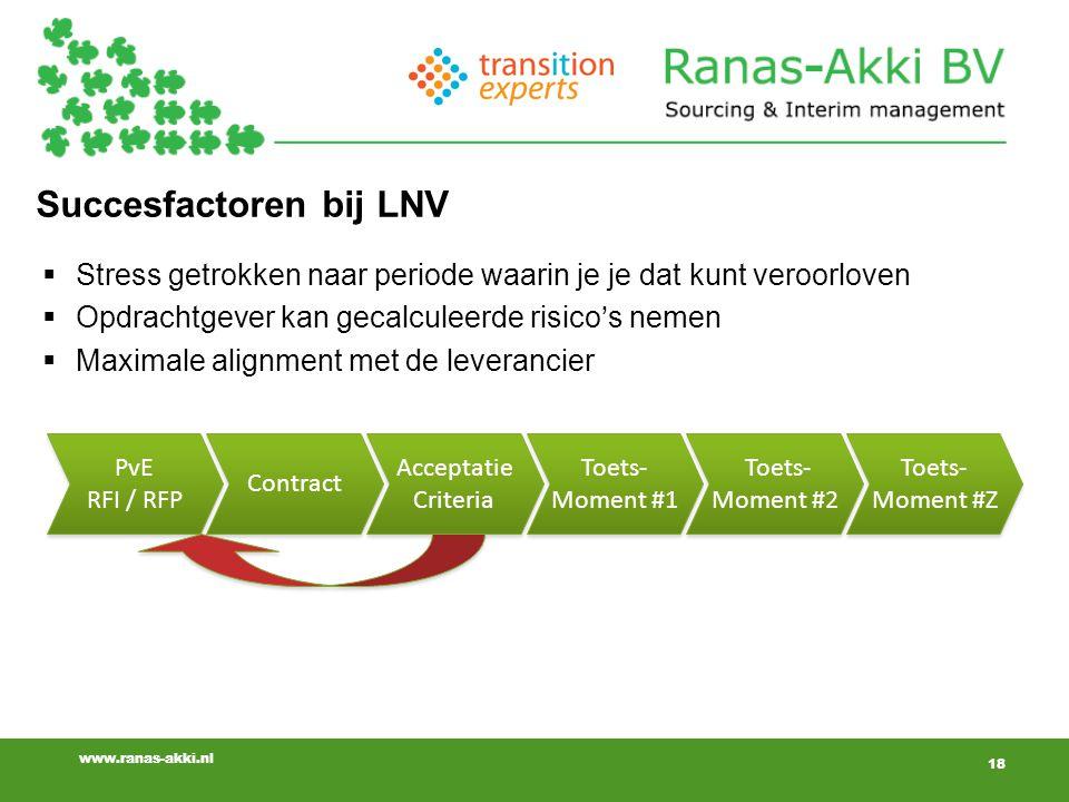 18 www.ranas-akki.nl Succesfactoren bij LNV 18  Stress getrokken naar periode waarin je je dat kunt veroorloven  Opdrachtgever kan gecalculeerde risico's nemen  Maximale alignment met de leverancier PvE RFI / RFP PvE RFI / RFP Contract Acceptatie Criteria Acceptatie Criteria Toets- Moment #1 Toets- Moment #1 Toets- Moment #2 Toets- Moment #2 Toets- Moment #Z Toets- Moment #Z