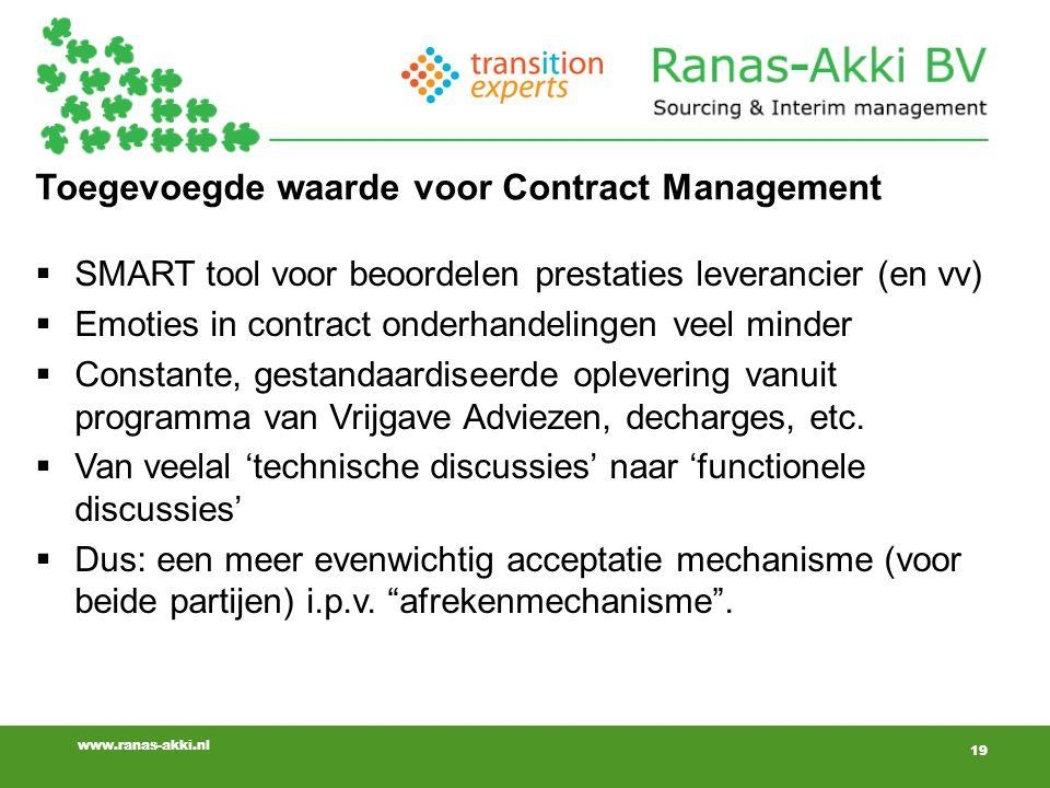 19 www.ranas-akki.nl Toegevoegde waarde voor Contract Management  SMART tool voor beoordelen prestaties leverancier (en vv)  Emoties in contract onderhandelingen veel minder  Constante, gestandaardiseerde oplevering vanuit programma van Vrijgave Adviezen, decharges, etc.