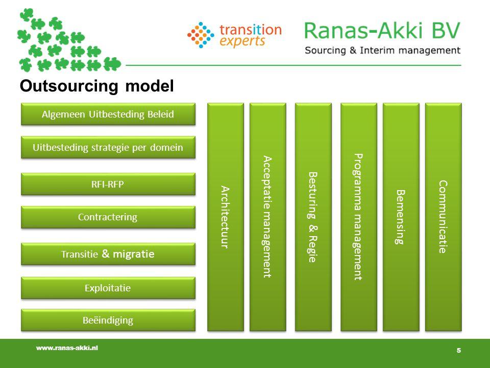 www.ranas-akki.nl Outsourcing model 5 Algemeen Uitbesteding Beleid Uitbesteding strategie per domein RFI-RFP Contractering Transitie & migratie Exploitatie Beëindiging Besturing & Regie Programma management Bemensing Communicatie Acceptatie management Architectuur