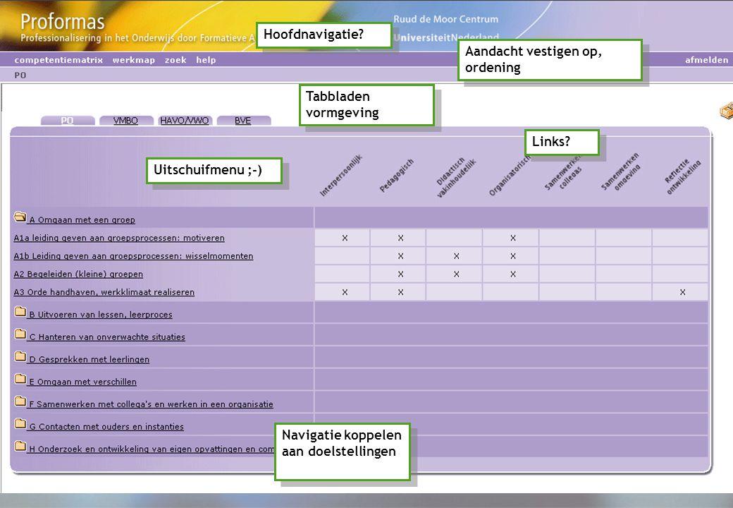 Onderzoek I Reviews I Proformas Uitschuifmenu ;-) Tabbladen vormgeving Hoofdnavigatie.