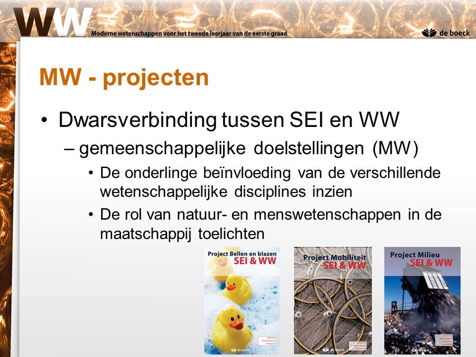 MW - projecten Dwarsverbinding tussen SEI en WW –gemeenschappelijke doelstellingen (MW) De onderlinge beïnvloeding van de verschillende wetenschappeli
