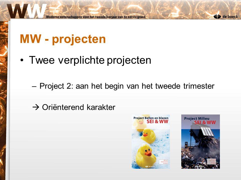 Twee verplichte projecten –Project 2: aan het begin van het tweede trimester  Oriënterend karakter MW - projecten