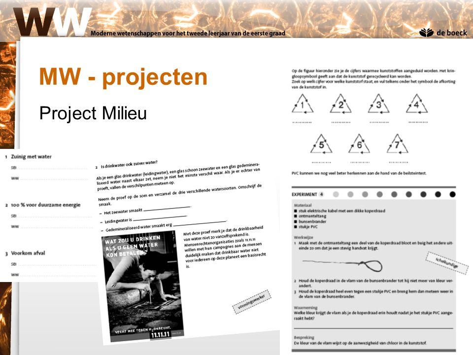 Project Milieu MW - projecten