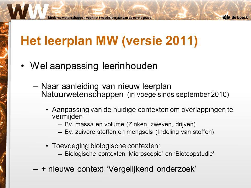 Het leerplan MW (versie 2011) Wel aanpassing leerinhouden –Naar aanleiding van nieuw leerplan Natuurwetenschappen (in voege sinds september 2010) Aanp