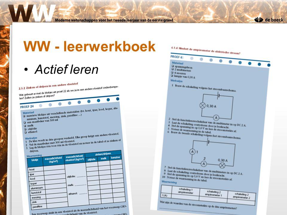 Didactische ondersteuning 1.Handleiding 2.Webluik voor leerkracht en leerling http://modernewetenschappen.deboeck.com http://modernewetenschappen.deboeck.com 3.I-board