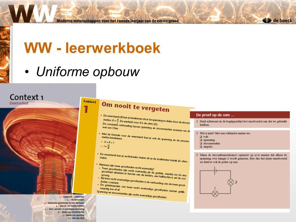 Didactische ondersteuning 1.Handleiding –Ingevuld leerwerkboek –Jaarplan –Materiaallijst –Toegangscode webluik http://modernewetenschappen.deboeck.com