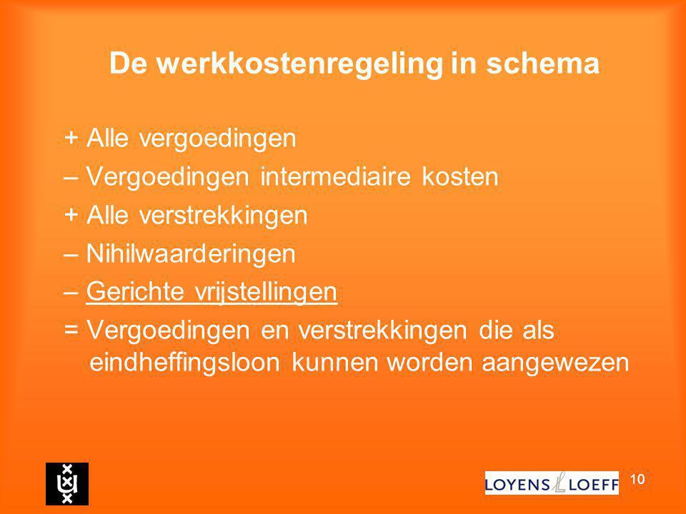 10 De werkkostenregeling in schema + Alle vergoedingen – Vergoedingen intermediaire kosten + Alle verstrekkingen – Nihilwaarderingen – Gerichte vrijst