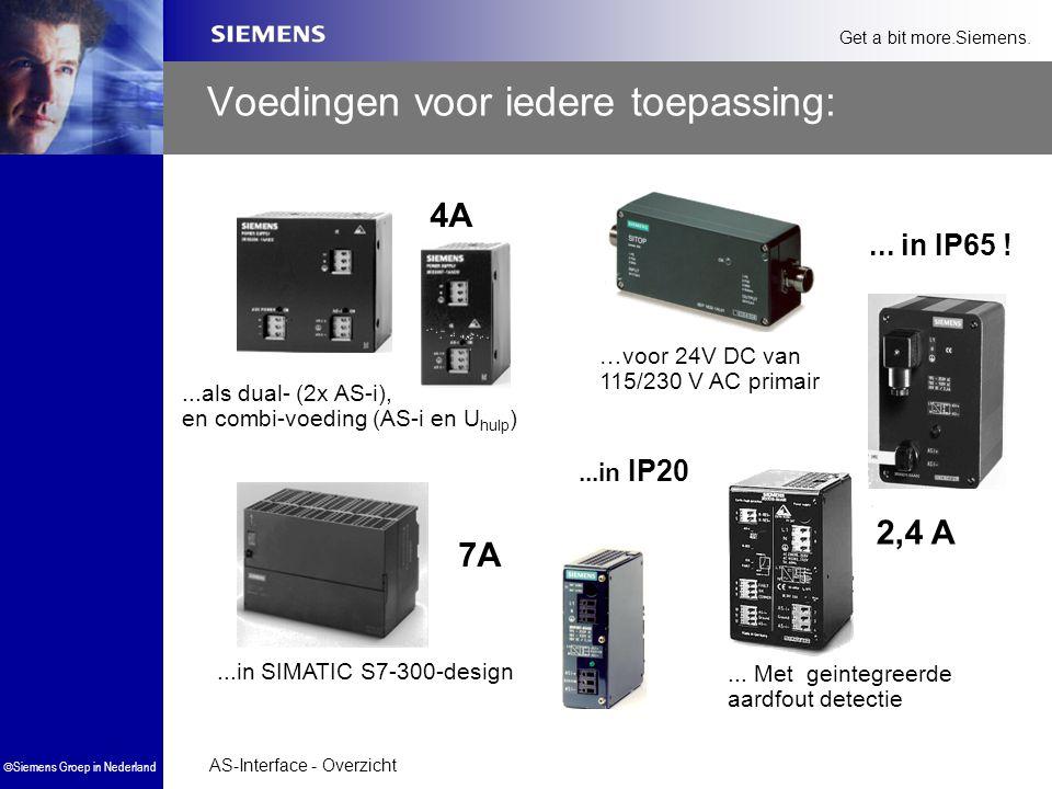 AS-Interface - Overzicht  Siemens Groep in Nederland Get a bit more.Siemens. Voedingen voor iedere toepassing:... in IP65 !... Met geintegreerde aard