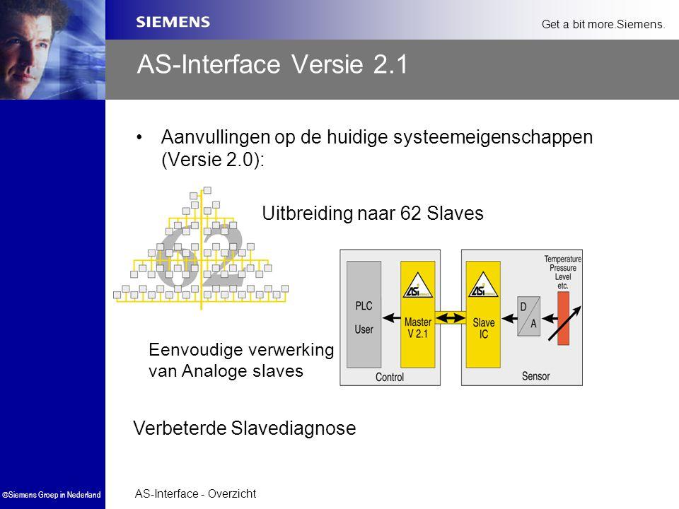 AS-Interface - Overzicht  Siemens Groep in Nederland Get a bit more.Siemens. AS-Interface Versie 2.1 Aanvullingen op de huidige systeemeigenschappen
