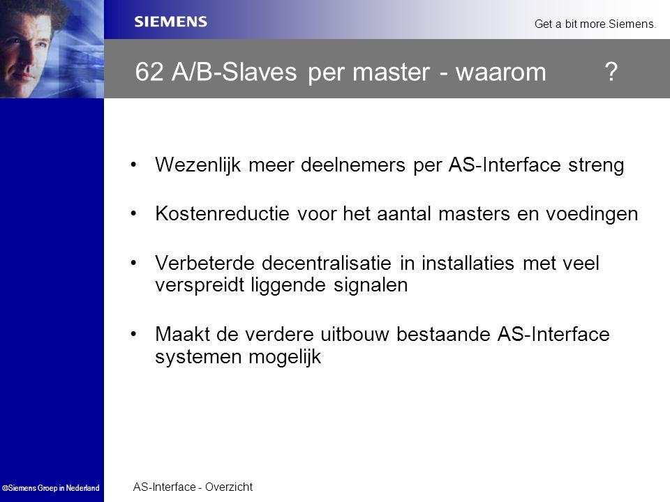 AS-Interface - Overzicht  Siemens Groep in Nederland Get a bit more.Siemens. 62 A/B-Slaves per master - waarom? Wezenlijk meer deelnemers per AS-Inte