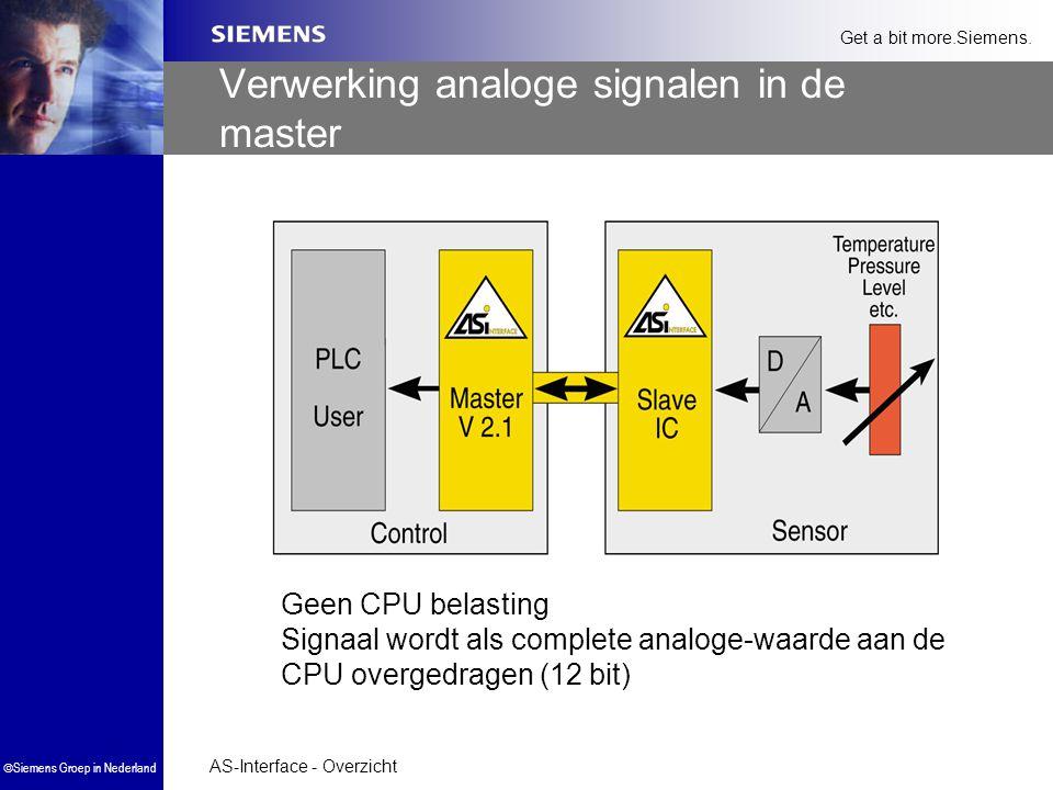 AS-Interface - Overzicht  Siemens Groep in Nederland Get a bit more.Siemens. Verwerking analoge signalen in de master Geen CPU belasting Signaal word