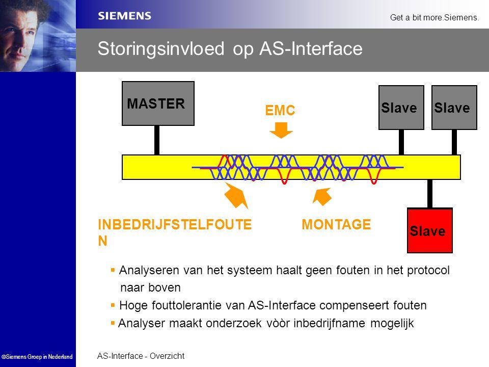 AS-Interface - Overzicht  Siemens Groep in Nederland Get a bit more.Siemens. Storingsinvloed op AS-Interface MASTER Slave EMC Slave  Analyseren van