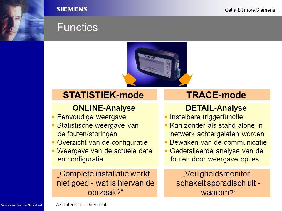 AS-Interface - Overzicht  Siemens Groep in Nederland Get a bit more.Siemens. Functies TRACE-modeSTATISTIEK-mode ONLINE-Analyse  Eenvoudige weergave