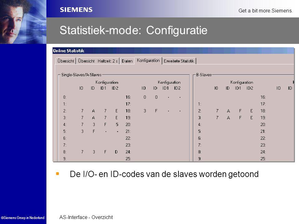 AS-Interface - Overzicht  Siemens Groep in Nederland Get a bit more.Siemens. Statistiek-mode: Configuratie  De I/O- en ID-codes van de slaves worden