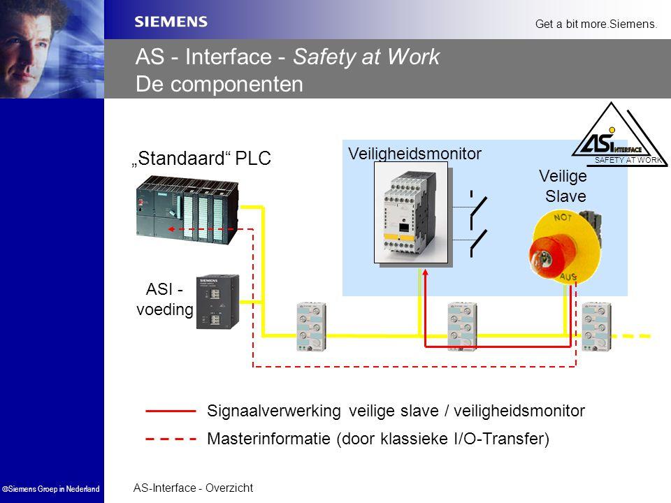 AS-Interface - Overzicht  Siemens Groep in Nederland Get a bit more.Siemens. Veiligheidsmonitor Veilige Slave Signaalverwerking veilige slave / veili