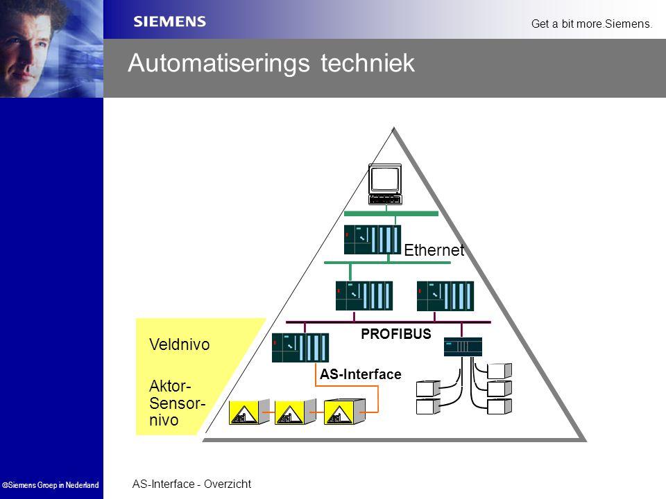 AS-Interface - Overzicht  Siemens Groep in Nederland Get a bit more.Siemens. Automatiserings techniek Veldnivo Aktor- Sensor- nivo PROFIBUS AS-Interf